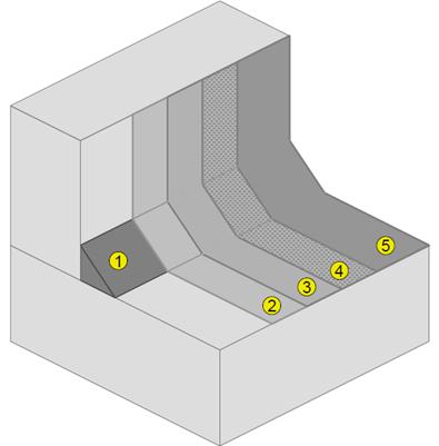Impermeabilición membrana poliuretano